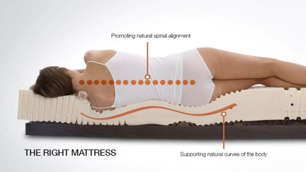 Can a cheaper mattress provide a good nights sleep and Value for Money